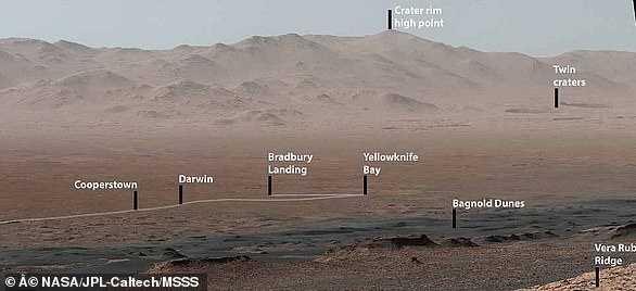 This close-up shows the original landing site, Bradbury Landing, where Curiosity touched down in August 2012. It also shows Yellowknife Bay, the place where the rover found an ancient freshwater-lake environment that would have offered all of the basic chemical ingredients for microbial life
